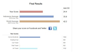 Final Result Personal Energy 1